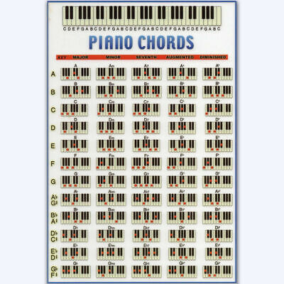 Piano Chords Chart Key Music Graphic Exercise Fabric Decor Poster B326