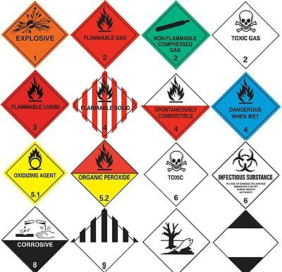 Pack of 4 - Hazard warning placard - 250mm x 250mm various labels available