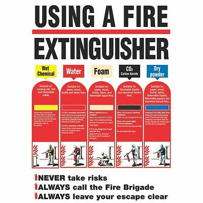 Brand NEW Using a Fire Extinguisher Safety Poster 600 X 420 mm Safety sign