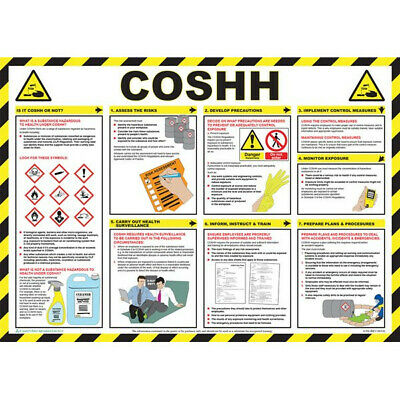 SAFETY FIRST AID COSHH Awareness Poster - 59cm x 42cm A704T