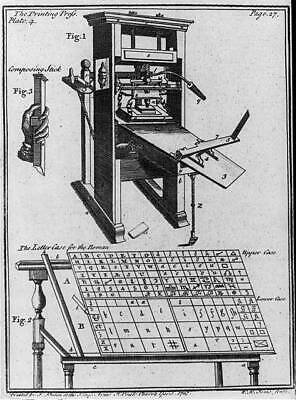 Printing Press,Letter case for the Roman type,Composing Stick,1747,3 Figures