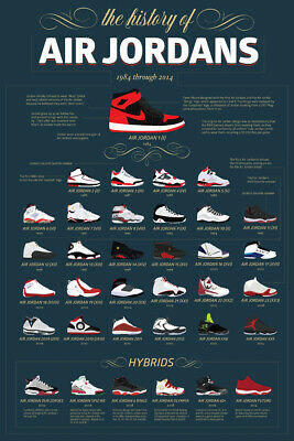 The History of Air Jordans Shoes 1984-2014 Print Poster Wall Decor Multi Sizes