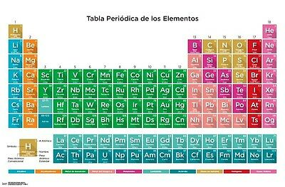 PERIODIC TABLE OF ELEMENTS - SPANISH EDITION POSTER - 22x34 - SCHOOL CHART 15807