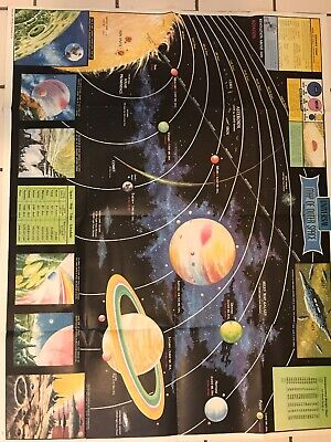 """Vintage 1958 Universal Map of Outer Space by Rand McNally & Co. 42"""" X 33"""""""