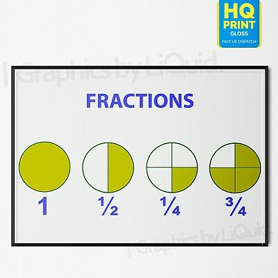 Fractions Children's Educational Wall Chart Numeracy Child's Poster A4 A3 A2 A1