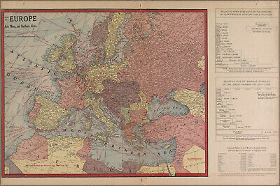Poster, Many Sizes; WWI map of europe & force size 1917