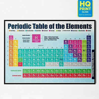 Periodic Table of The Elements Poster Science Student Chemistry | A4 A3 A2 A1 |
