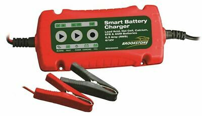 Smart Battery Charger - Compact Car Battery Charger for Batteries 5-120AH-RoHS