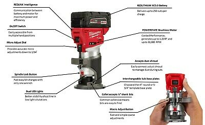 Milwaukee M18 Fuel Compact Router (Pre Order)