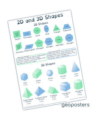 Large 2D and 3D Shapes Poster, A1 Educational Maths Shape Wall Chart