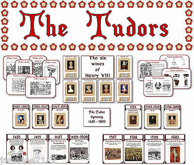 THE TUDORS DISPLAY Timeline Headings Posters Lettering KS2 teaching resources CD