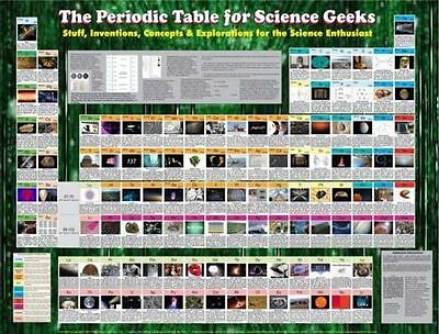 Periodic Table of the Elements Laminated Poster for Ultimate Science Geek