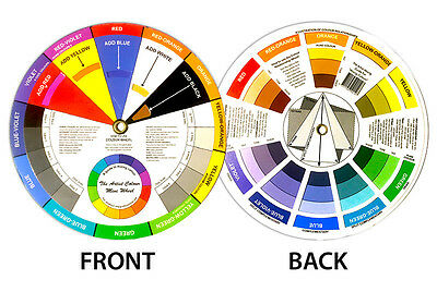 Artists Colour Wheel Mixing Colour Guide 13cm Pocket Artist Colour Wheel