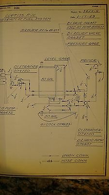 Curtiss P1-Cair Corps Technical Report..dated 1929