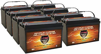 1000AH Solar BATTERY BANK 8 VMAX SLR125 AGM Deep Cycle for RENOGY SOLAR PANELS