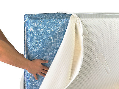 Mattress COVER Protector with High Performance Coolmax Fabric. COVER ONLY.
