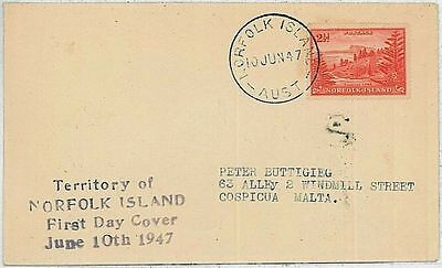 POSTAL HISTORY -  NORFOLK : FDC cover 1947