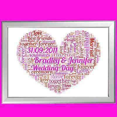 PERSONALISED WORD ART HEART SHAPE Christening Gift for boy or girl him or her