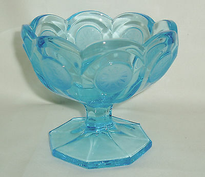 Vintage Fostoria Coin Pattern Open Jam Jelly Dish Footed Blue Glass Compote