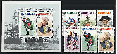 Stamps Dominica