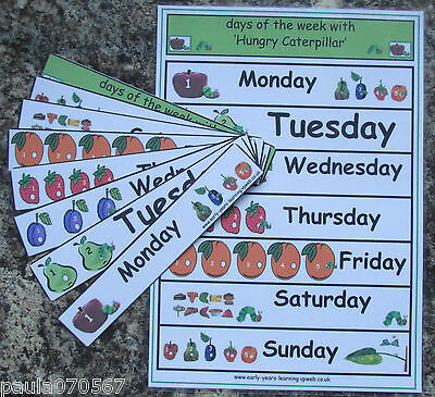 Hungry caterpillar days of the week POSTER and flash cards ~ Autism~EFYS~SEN~