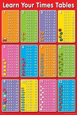 TIMES TABLE POSTER 60x90cm NEW Math Student Learning Aid learn your times tables