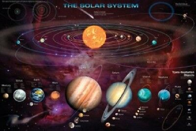 The Solar System (sun center) POSTER 61x91cm NEW * planets names