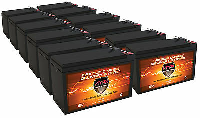 12 PACK: VMAX63 12V 10AH AGM SLA FRESH Batteries UPS Power Backup Alarm Security