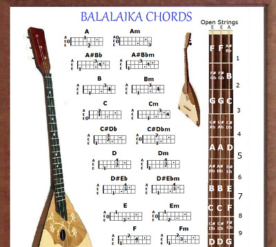 Balalaika Chords Chart & Note Locator - Small Chart