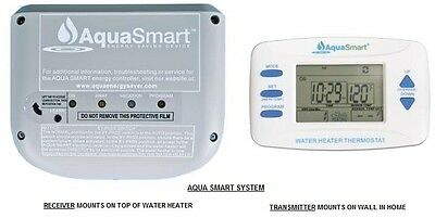 Wireless Electric Water Heater Thermostat