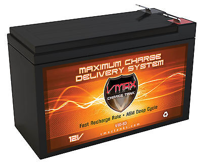 VMAX63 12V 10AH AGM Hi Perf. Mighty Mule GATE OPENER GTO PRO SW3000XL BATTERY