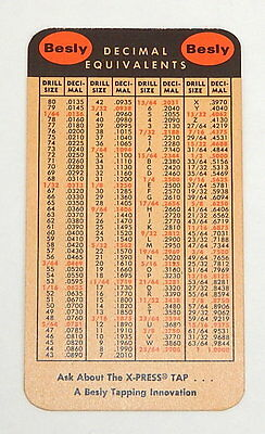 Besly Decimal Equivalents Tap Drill Sizes Card