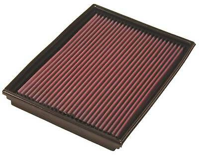 K&N Air Filter Element 33-2212 (Performance Replacement Panel Air Filter)
