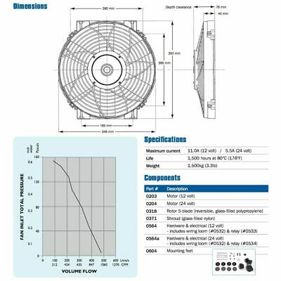 """Davies Craig Low Profile High Performance 14"""" Inch Thermatic 12V Short Fans"""