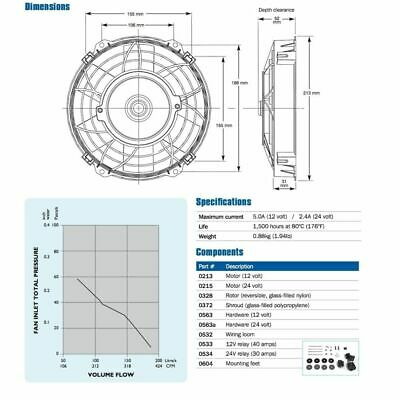 """Davies Craig Low Profile High Performance 8"""" Inch Thermatic 12V Short Fans"""