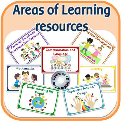 AREAS OF LEARNING AND DEVELOPMENT POSTERS EYFS teaching display resources on CD