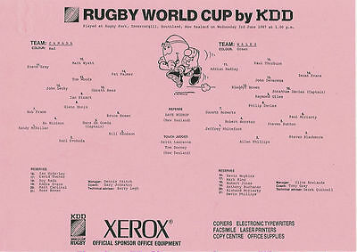 Rugby World Cup 1987, 30 Teamsheets For The Pool Match & Finals Programme