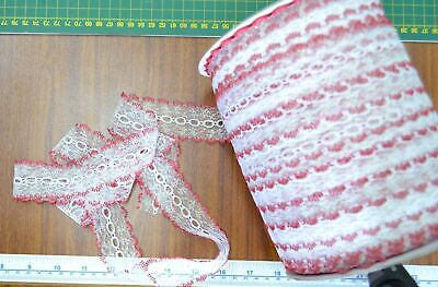 Iridescent Feather Edge Eyelet Lace, 37mm, RED WHITE. Per 10 metre length