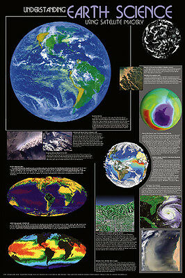 Understanding Earth Science Laminated Educational Space Chart Poster 24x36