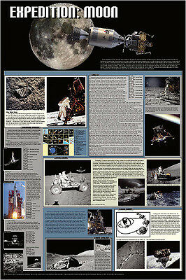 Expedition: Moon Laminated Educational Space Chart Poster 24x36