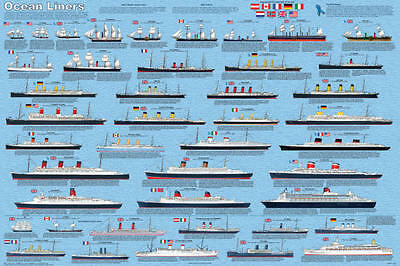 Sea Fever Educational Ships Boats Classroom Chart Poster 24x36