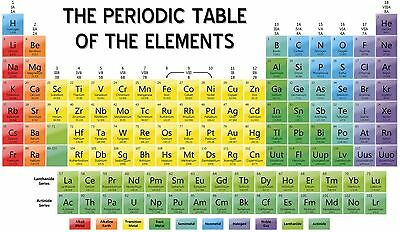 Periodic Table of the Elements # 10 - 8 x 10 Tee Shirt Iron On Transfer