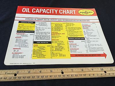 Pennzoil Oil Capacity Chart Heavy Paper 1966-1975 Condition 9.5+ Nice Item