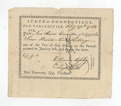 1783 Pay Table Office Order from War Taxes