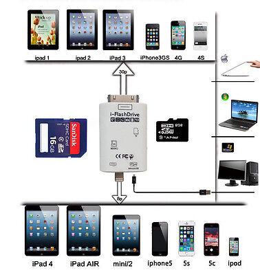 NEW i-Flash Drive Card Reader For iPhone iPad iPod With 30 Pin 8 Pin