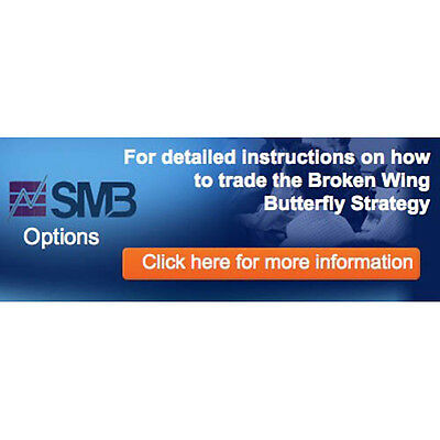Advanced Option Trading with Broken Wing Butterflys [Trading Stocks Video]
