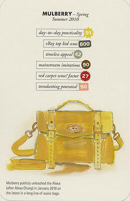 Swap Trade Card: Mulberry. New. Fashion.
