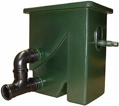 Compact Sieve Pump Fed Only