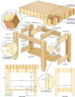 DiY WoodWorking 13.4GB 3 dvds PDF Blue-prints How To Guides & Start Own Business