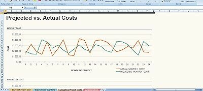 Word, Excel, Power Point,... more than 1000 free templates